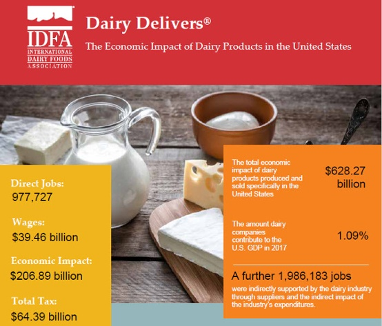 dairy delivers taxes5