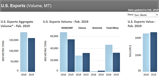 Chart 2 for Feb trade stats (4)